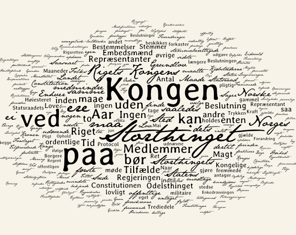 Grunnloven av 1814 WordCloud