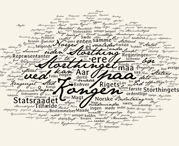 Grunnloven Wordcloud