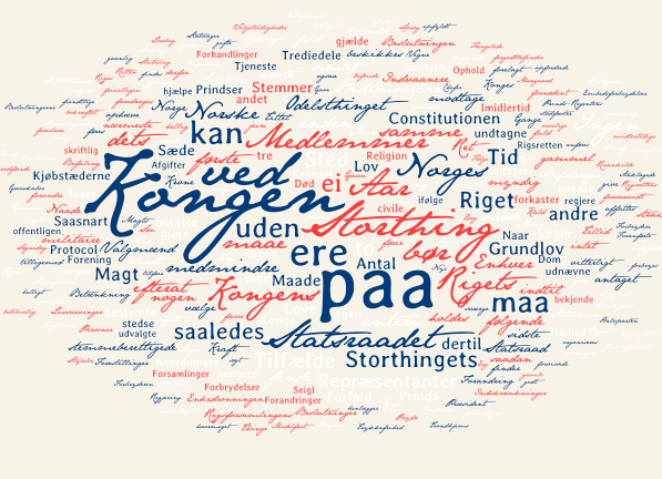 Grunnloven av 1814 wordle wordcloud