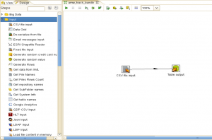 """The Pentaho spoon workbench let you transfer data between """"modules"""". In this picture a CSV input module is passing data to a table output module."""
