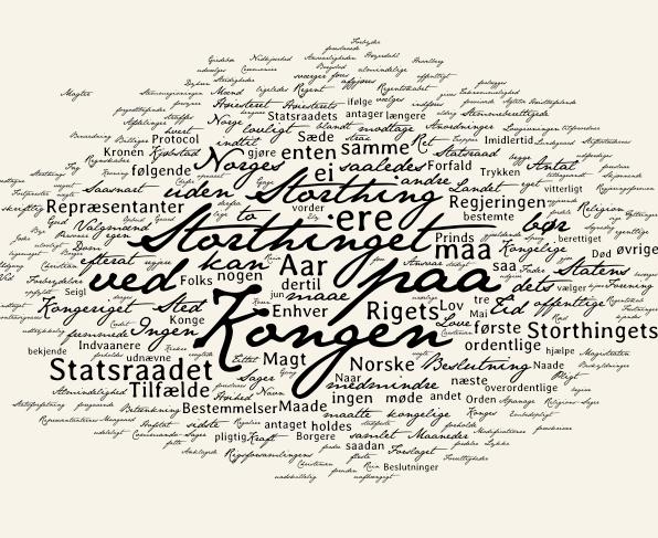 Grunnloven Wordcloud