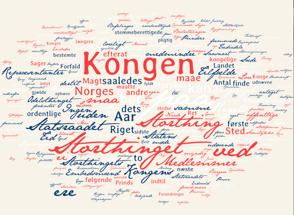 Wordle eller Wordle med Norges grunnlov 1814